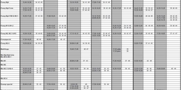 Schema Hästkunskap HT 2021